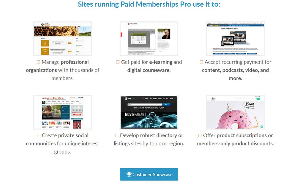 如何搭建一个会员制的WordPress博客网站