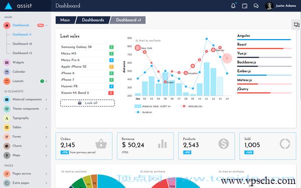 Assist – Angular 7+ Bootstrap 4 模板