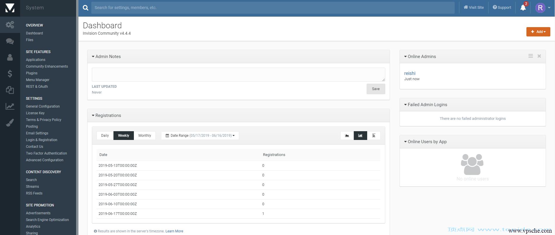IPS Community Suite v4.4.4 – 国外著名商业论坛破解版