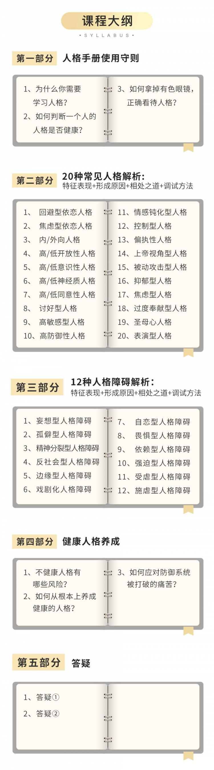 实用人格手册:读懂自己与他人的必备指南课程大纲